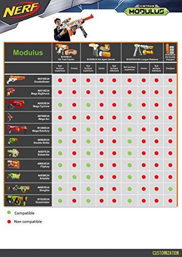 Nerf Sniper Centurion : Réduction  – 33 %